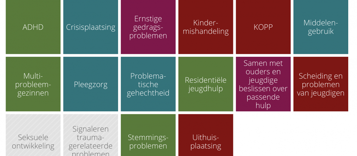 Schermafdruk-2020-02-04-10.09.13